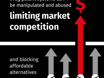 Drug patent systems can be manipulated and abused limiting market competition and blocking affordable alternatives